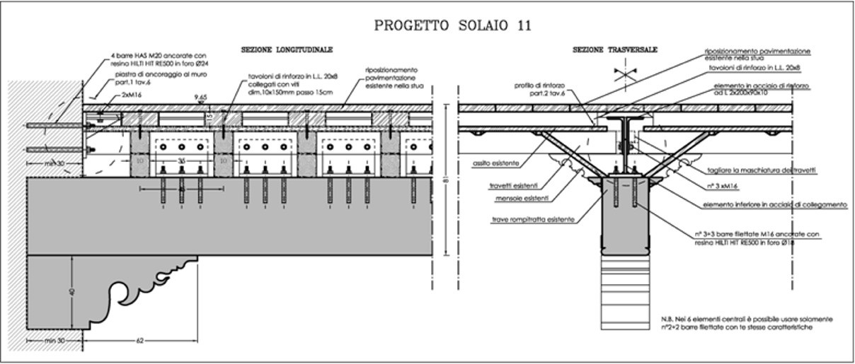 Besta Palace In Teglio So Structural Improvement Of